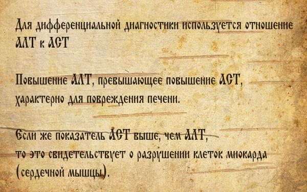 О чем говорит повышение АСТ и АЛТ