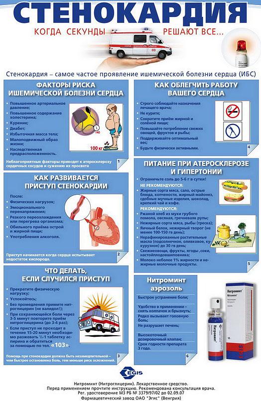Как вести себя при приступе стенокардии